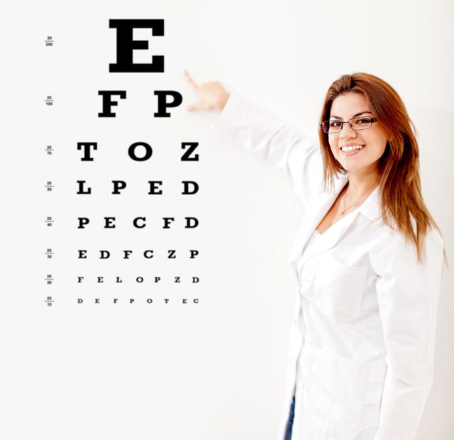 keratokonus test i dijagnoza